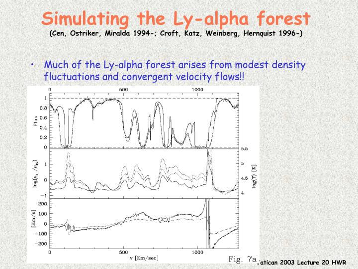 Simulating the Ly-alpha forest