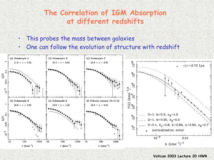 The Correlation of IGM Absorption