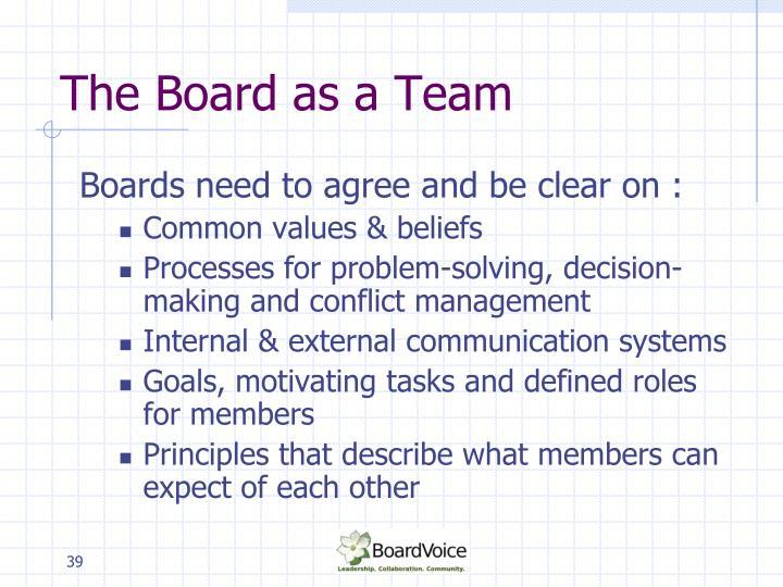 The Board as a Team