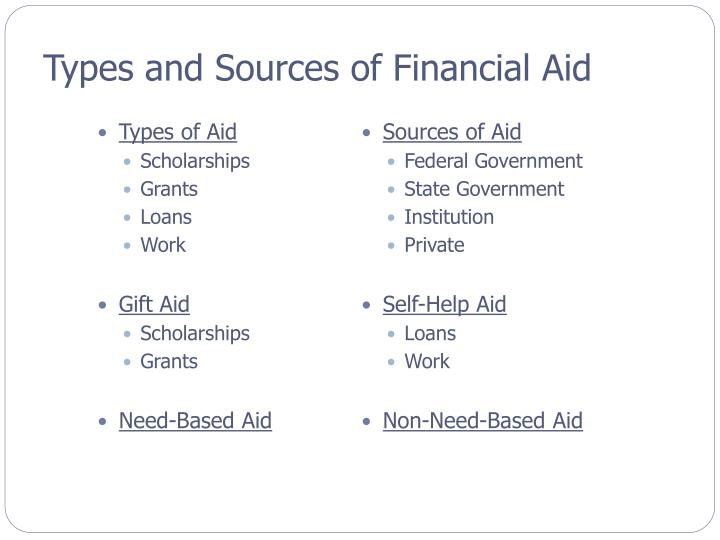 Types and Sources of Financial Aid