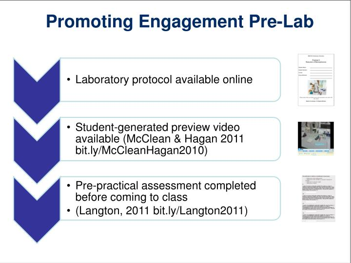 Promoting Engagement Pre-Lab
