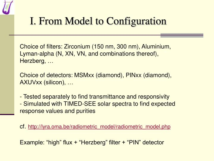 I. From Model to Configuration