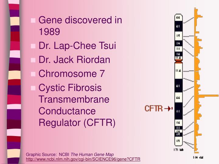 Gene discovered in 1989