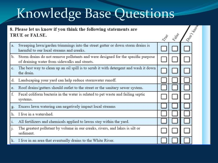 Knowledge Base Questions