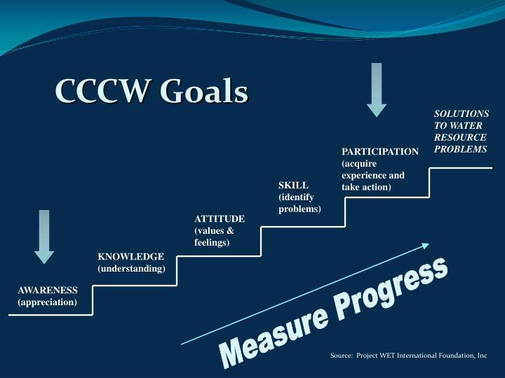 CCCW Goals