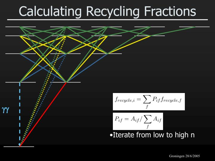 Calculating Recycling Fractions