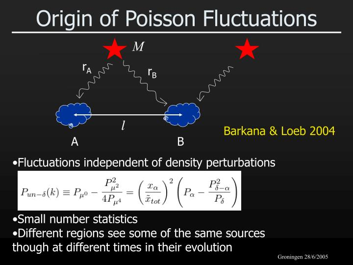 Origin of Poisson Fluctuations