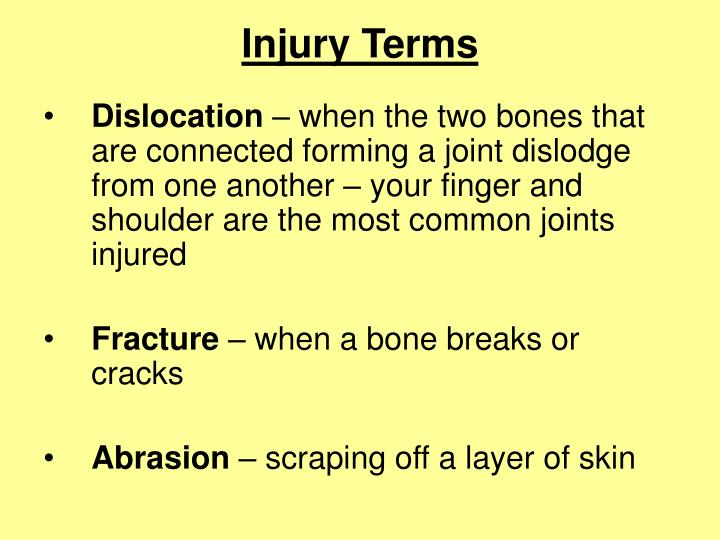 Injury Terms