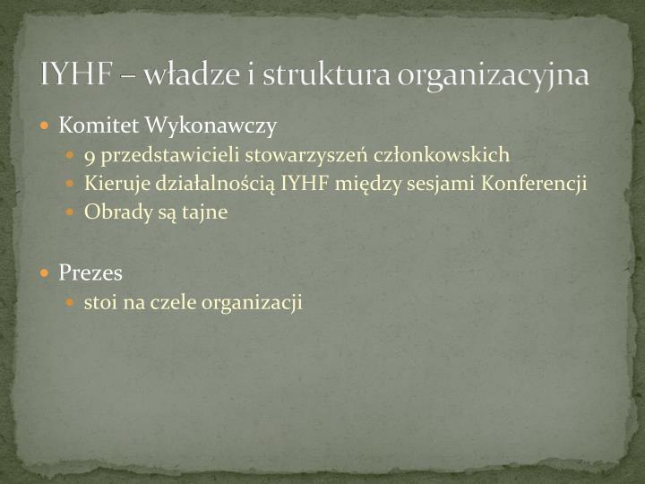 IYHF – władze i struktura organizacyjna