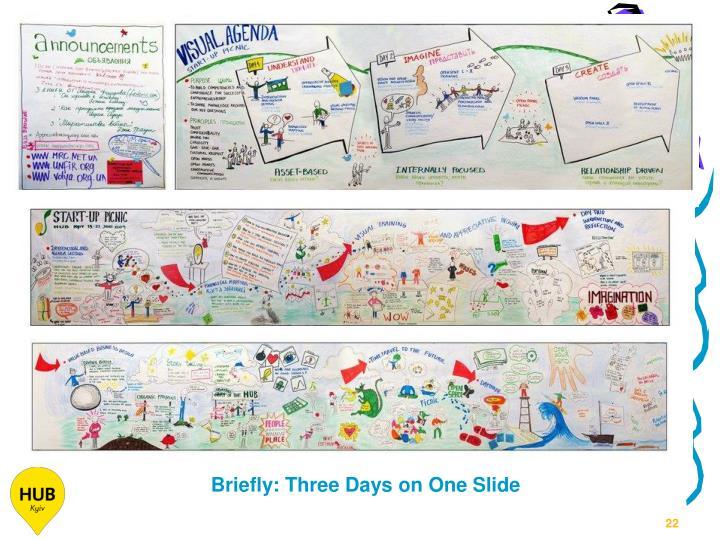 Briefly: Three Days on One Slide