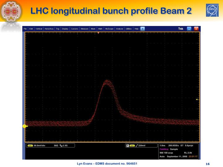 LHC longitudinal bunch profile Beam 2