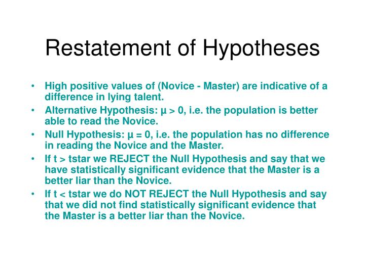 Restatement of Hypotheses