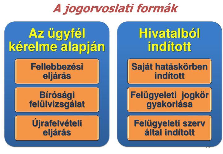 A jogorvoslati formák