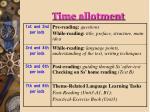 time allotment