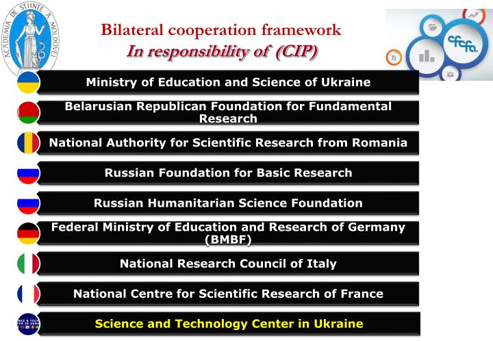 Bilateral cooperation framework