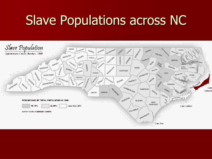 Slave Populations across NC