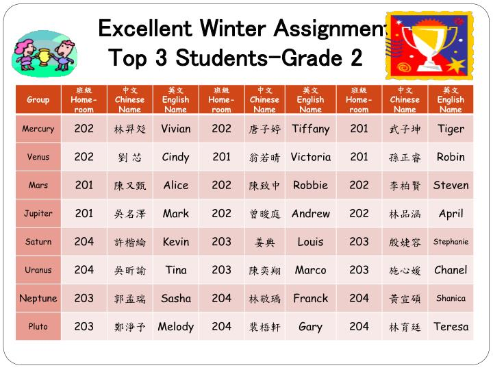 Excellent winter assignment top 3 students grade 2