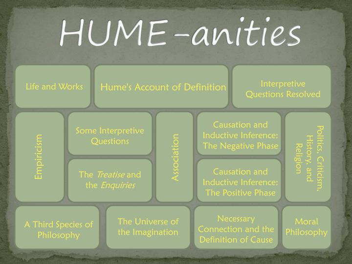 Hume anities