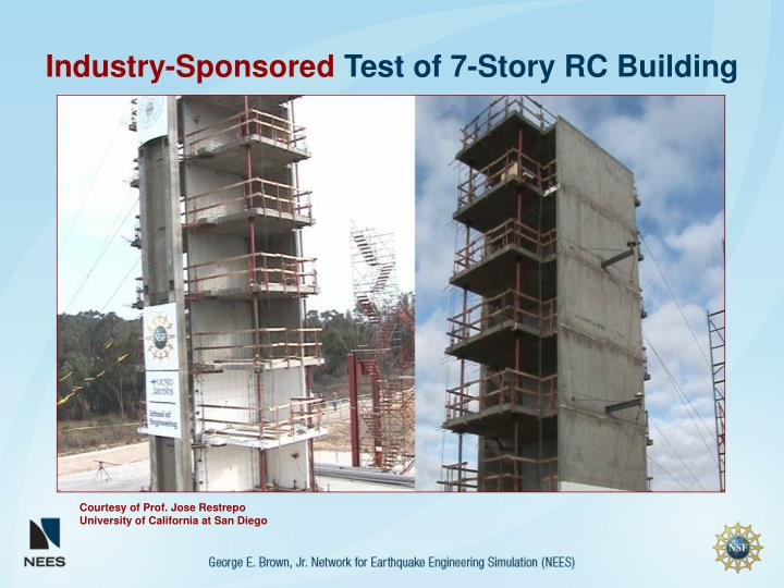 Industry-Sponsored