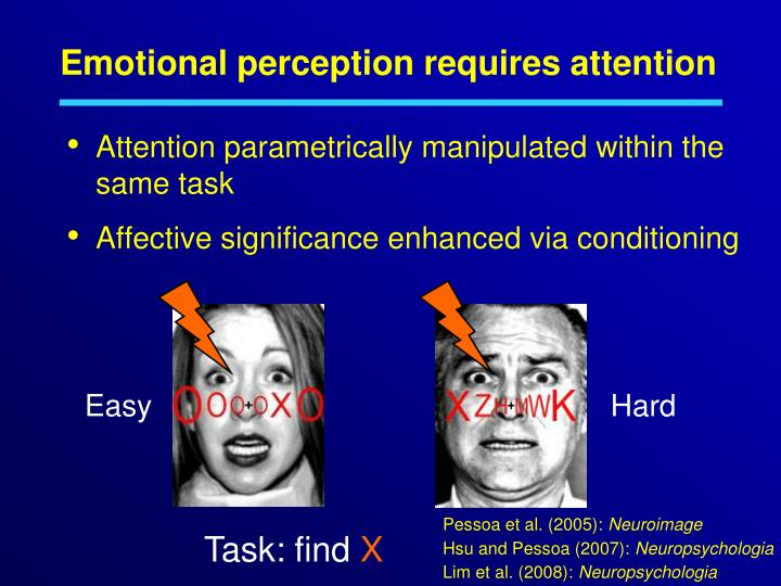 Emotional perception requires attention