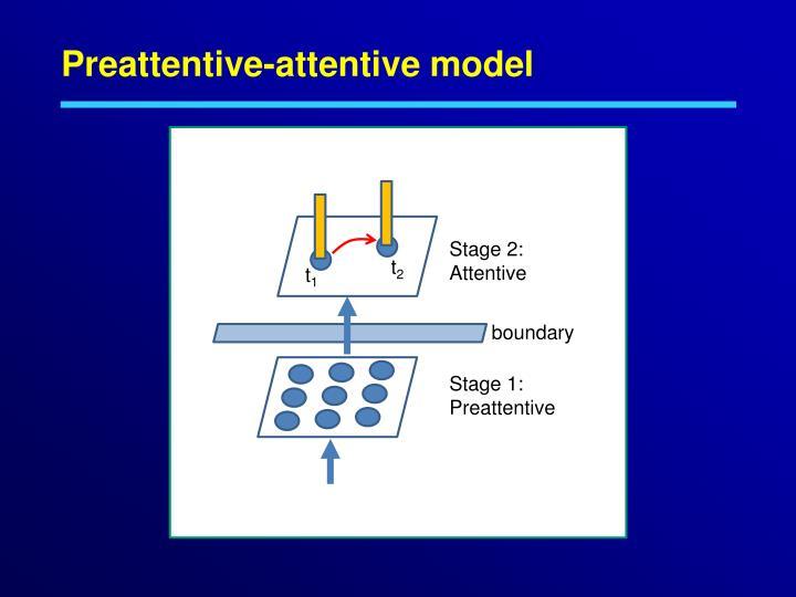 Preattentive-attentive model