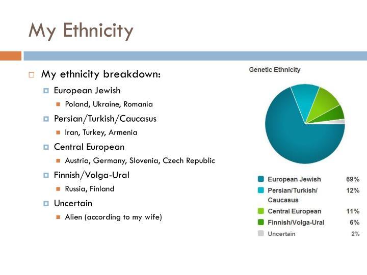 My Ethnicity