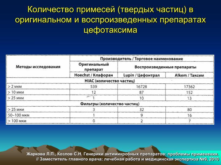 Количество примесей (твердых частиц) в оригинальном и воспроизведенных препаратах