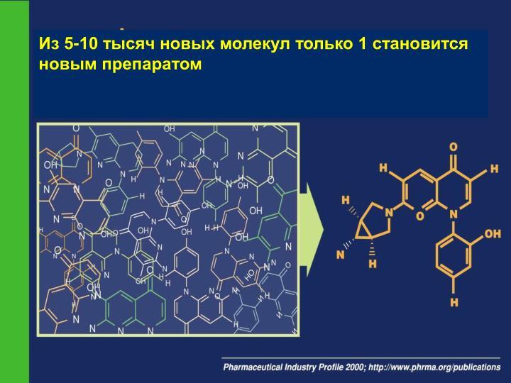 Из 5-10 тысяч новых молекул только 1 становится новым препаратом