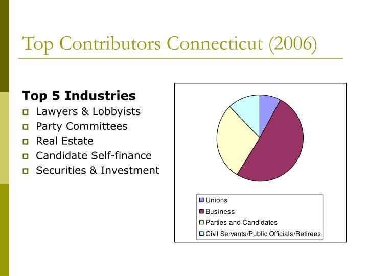 Top contributors connecticut 2006
