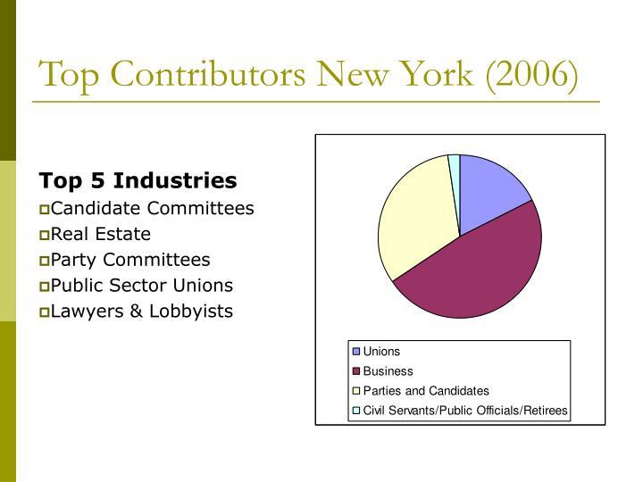 Top Contributors New York (2006)