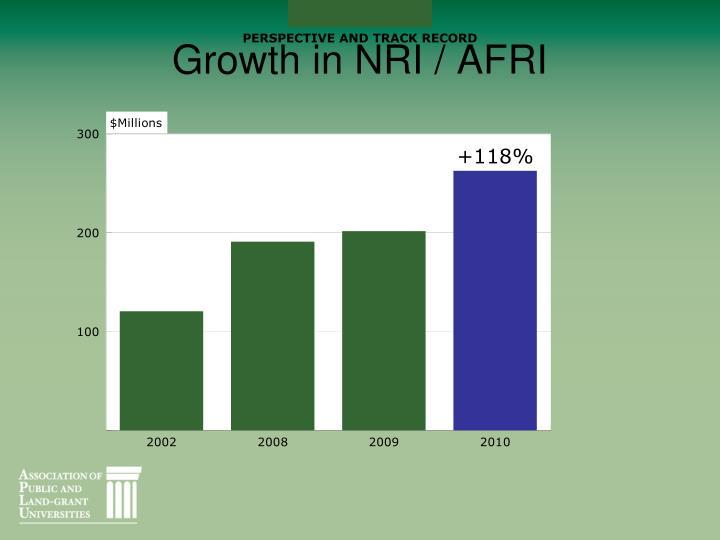 Growth in NRI / AFRI