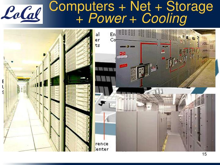 Computers + Net + Storage +