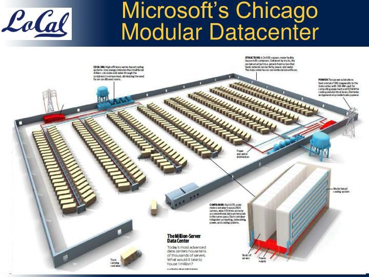 Microsoft's Chicago