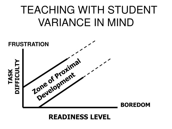 TEACHING WITH STUDENT VARIANCE IN MIND