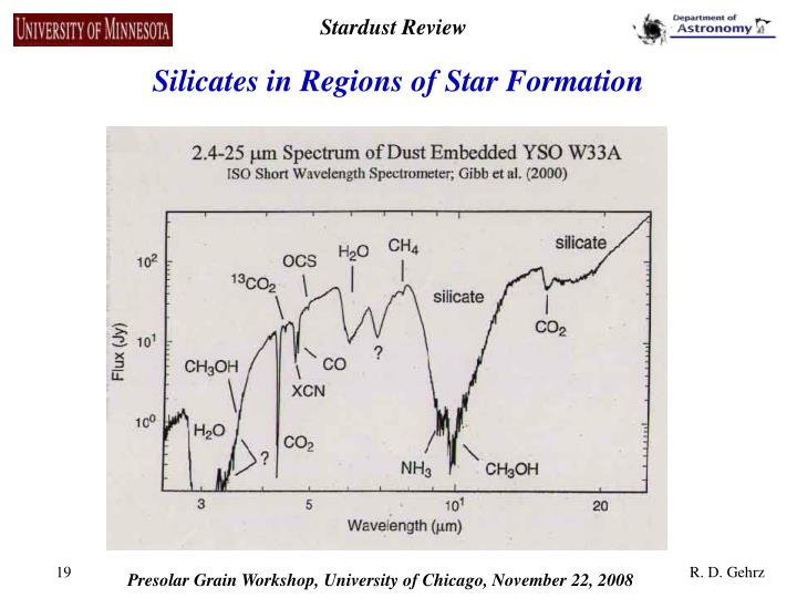 Silicates in Regions of Star Formation