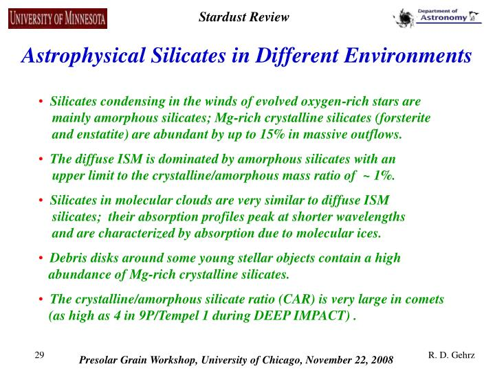 Astrophysical Silicates in Different Environments