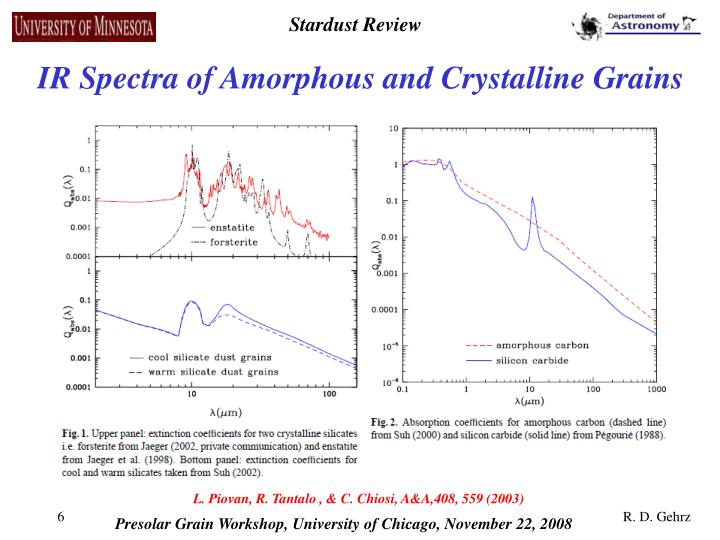 IR Spectra of Amorphous and Crystalline Grains