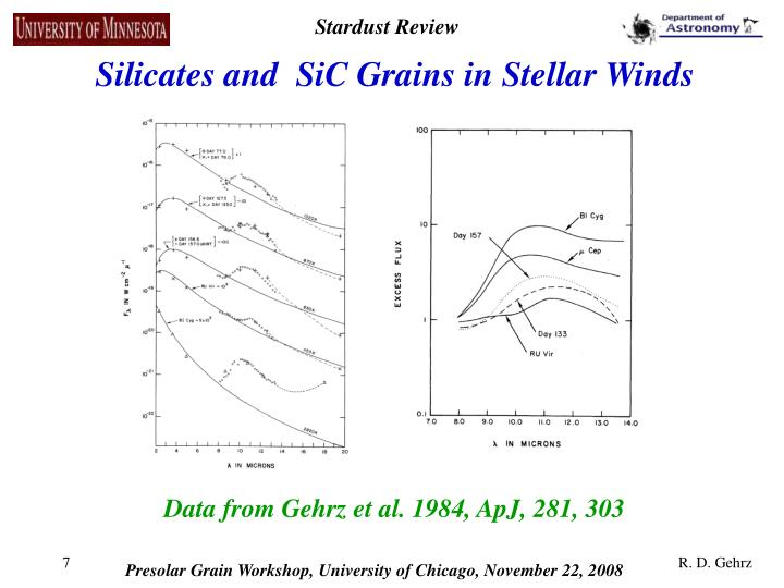 Silicates and  SiC Grains in Stellar Winds
