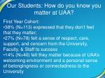 our students how do you know you matter at uaa