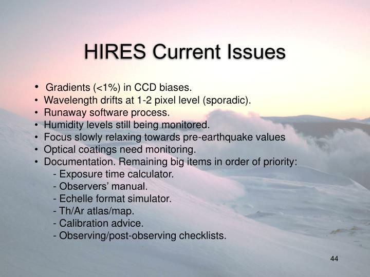 HIRES Current Issues