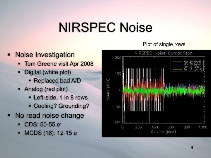 NIRSPEC Noise