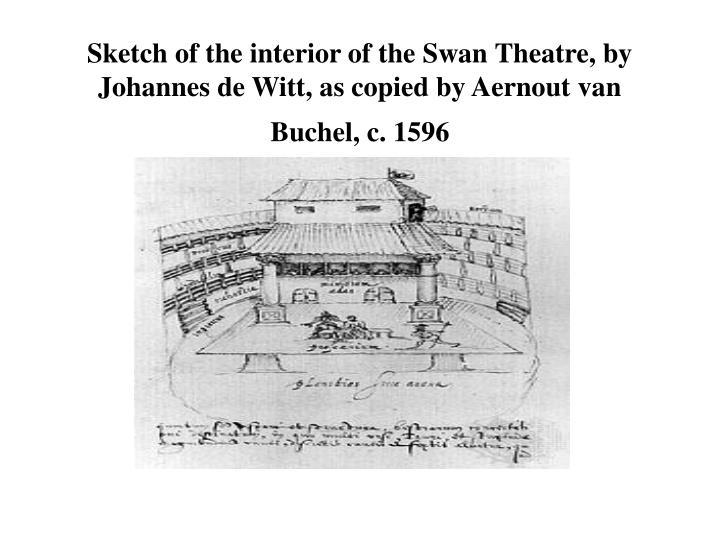 Sketch of the interior of the Swan Theatre, by Johannes de Witt, as copied by Aernout van Buchel, c. 1596