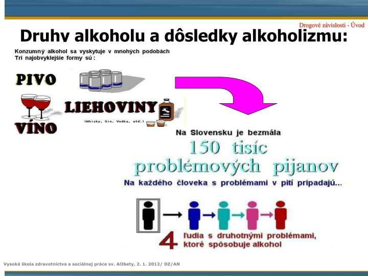 Druhy alkoholu a dôsledky alkoholizmu: