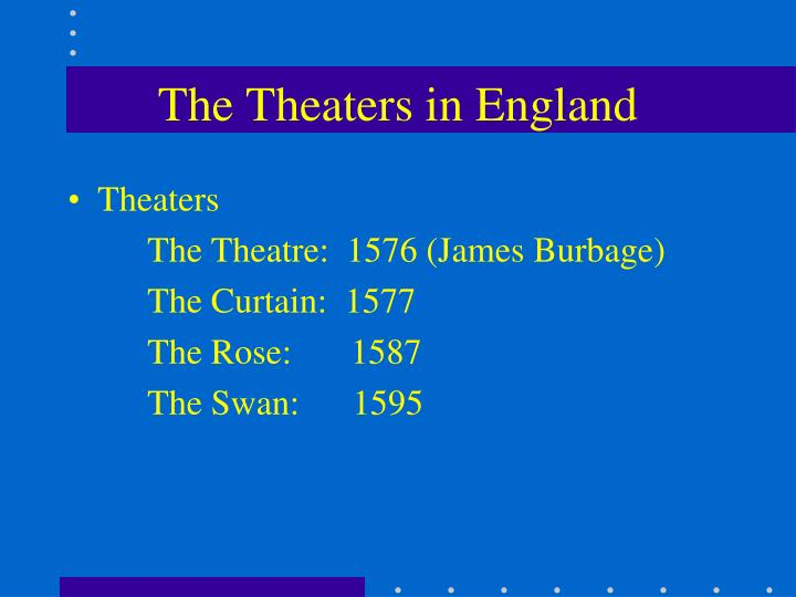 The Theaters in England