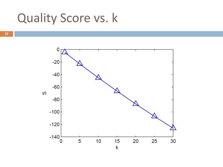 Quality Score vs. k