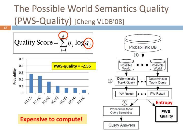 The Possible World Semantics Quality (PWS-Quality)