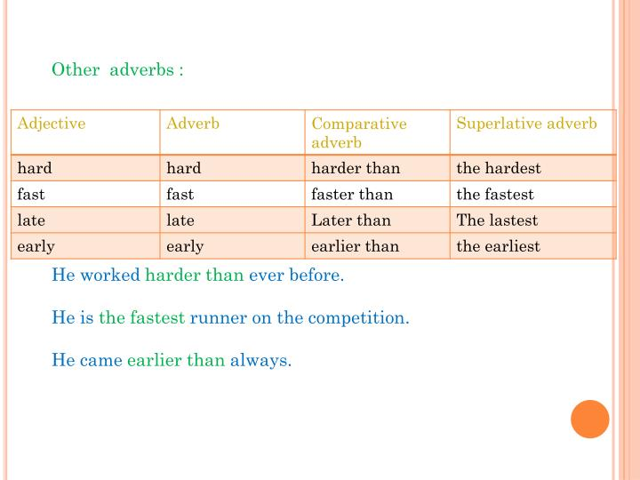 Other  adverbs :