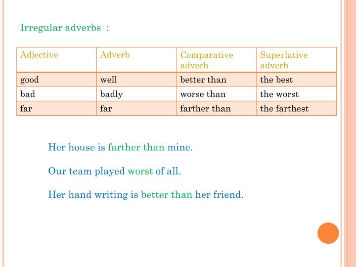 Irregular adverbs  :