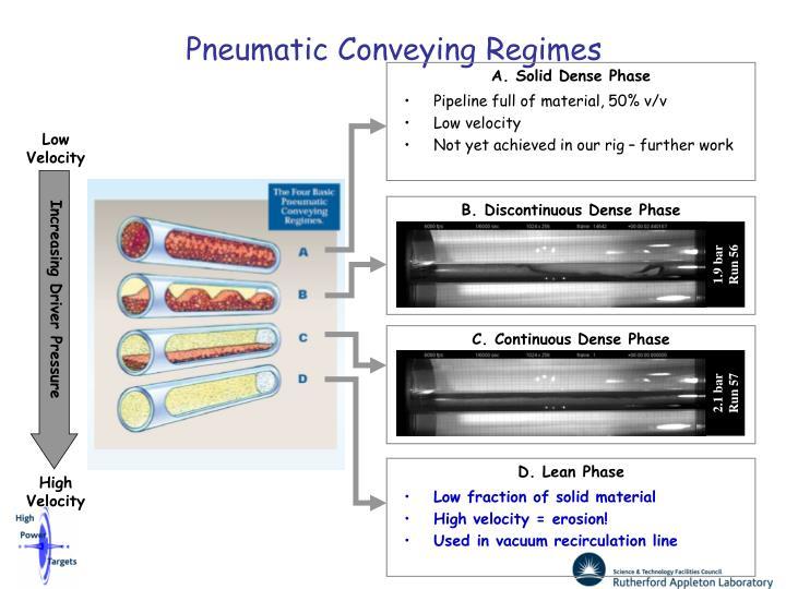 Pipeline full of material, 50% v/v
