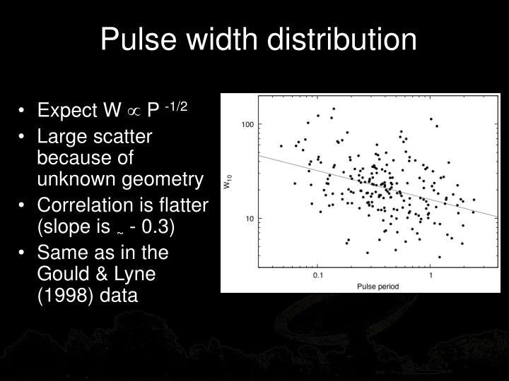 Pulse width distribution